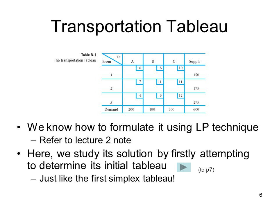 6 Transportation Tableau We know how to formulate it using LP technique –Refer to lecture 2 note Here, we study its solution by firstly attempting to determine its initial tableau –Just like the first simplex tableau.