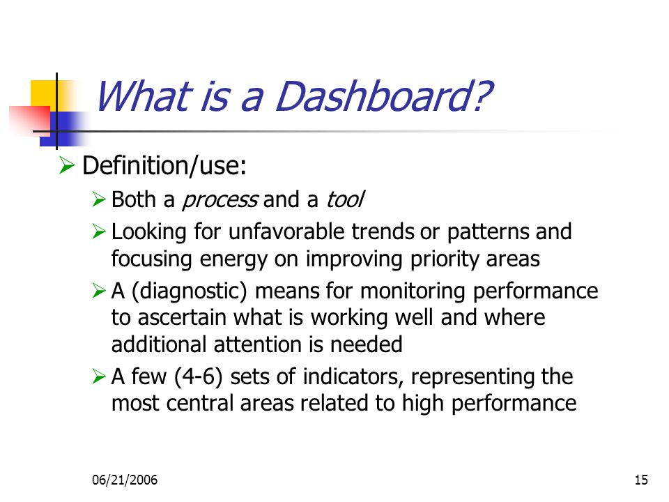 06/21/200615 What is a Dashboard.