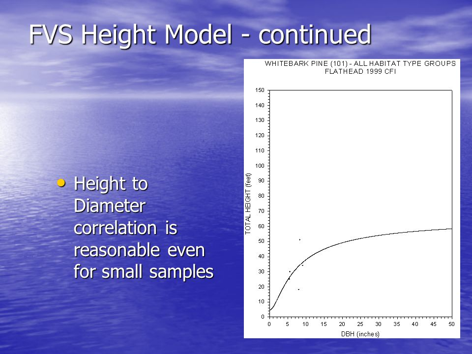 FVS Height Model - continued Height to Diameter correlation is reasonable even for small samples Height to Diameter correlation is reasonable even for small samples