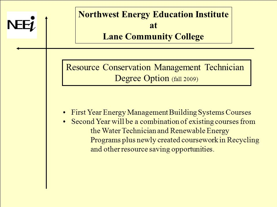 Northwest Energy Education Institute at Lane Community College Resource Conservation Management Technician Degree Option (fall 2009) First Year Energy Management Building Systems Courses Second Year will be a combination of existing courses from the Water Technician and Renewable Energy Programs plus newly created coursework in Recycling and other resource saving opportunities.