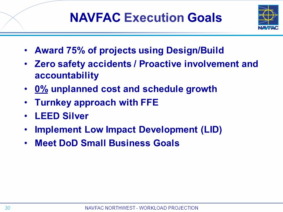 30 NAVFAC NORTHWEST - WORKLOAD PROJECTION Award 75% of projects using Design/Build Zero safety accidents / Proactive involvement and accountability 0% unplanned cost and schedule growth Turnkey approach with FFE LEED Silver Implement Low Impact Development (LID) Meet DoD Small Business Goals NAVFAC Execution Goals