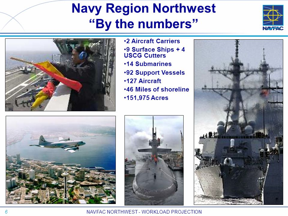 "6 Navy Region Northwest ""By the numbers"" 2 Aircraft Carriers 9 Surface Ships + 4 USCG Cutters 14 Submarines 92 Support Vessels 127 Aircraft 46 Miles o"