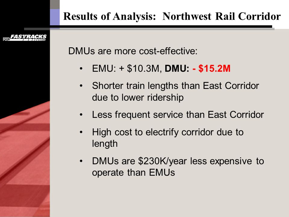 Results of Analysis: Northwest Rail Corridor DMUs are more cost-effective: EMU: + $10.3M, DMU: - $15.2M Shorter train lengths than East Corridor due to lower ridership Less frequent service than East Corridor High cost to electrify corridor due to length DMUs are $230K/year less expensive to operate than EMUs