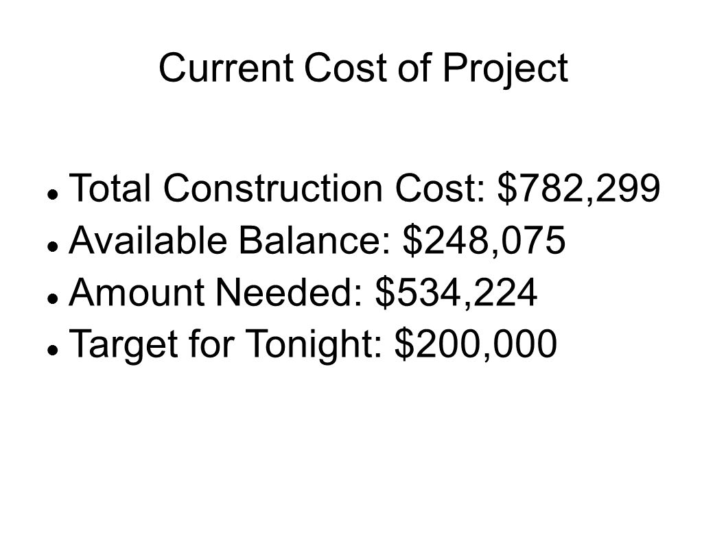 Current Cost of Project Total Construction Cost: $782,299 Available Balance: $248,075 Amount Needed: $534,224 Target for Tonight: $200,000