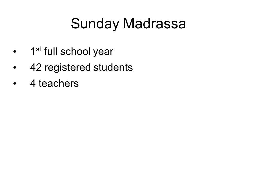 Sunday Madrassa 1 st full school year 42 registered students 4 teachers