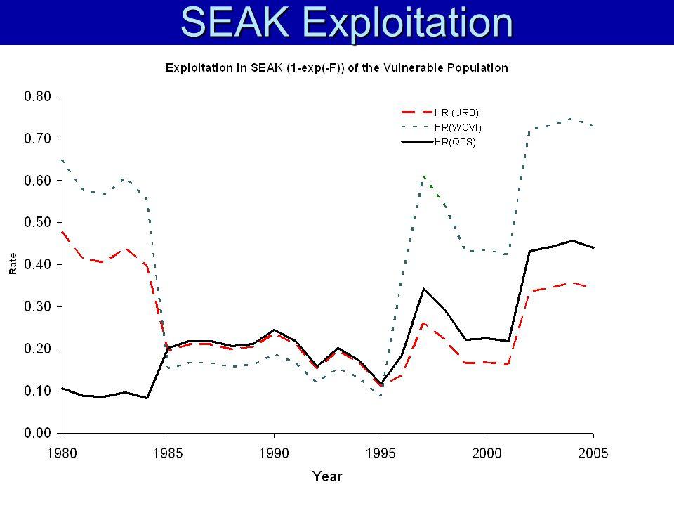 SEAK Exploitation