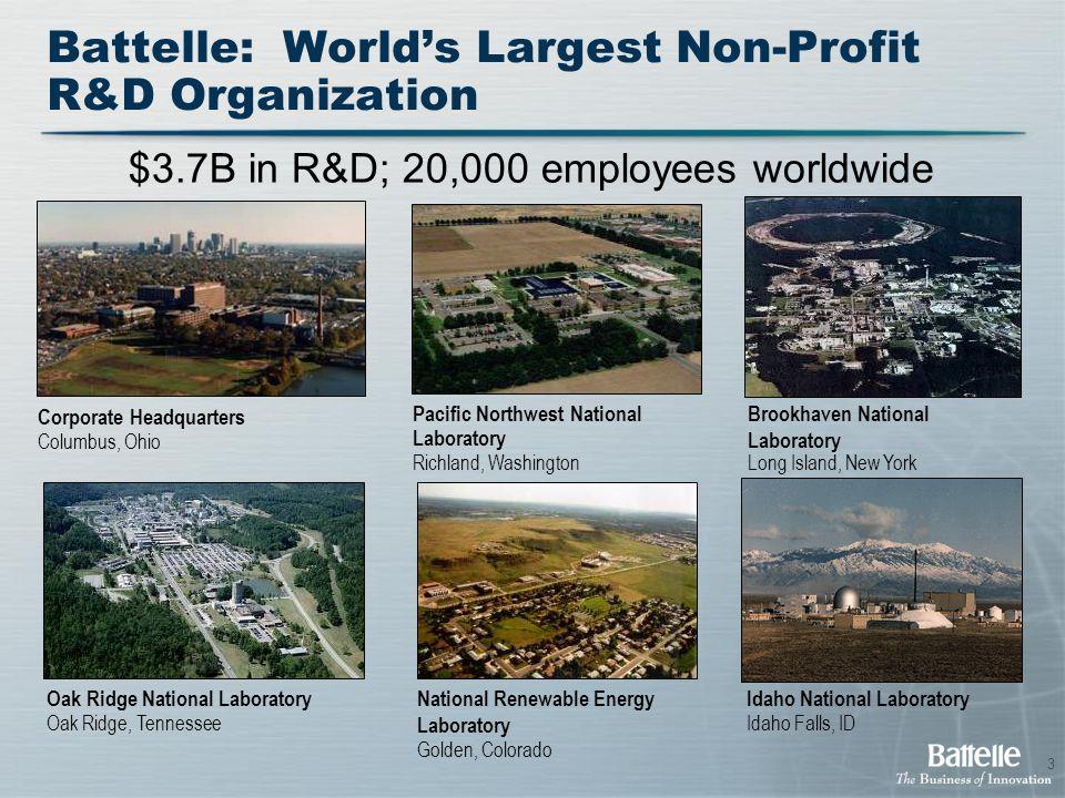 3 Battelle: World's Largest Non-Profit R&D Organization Pacific Northwest National Laboratory Richland, Washington Corporate Headquarters Columbus, Oh