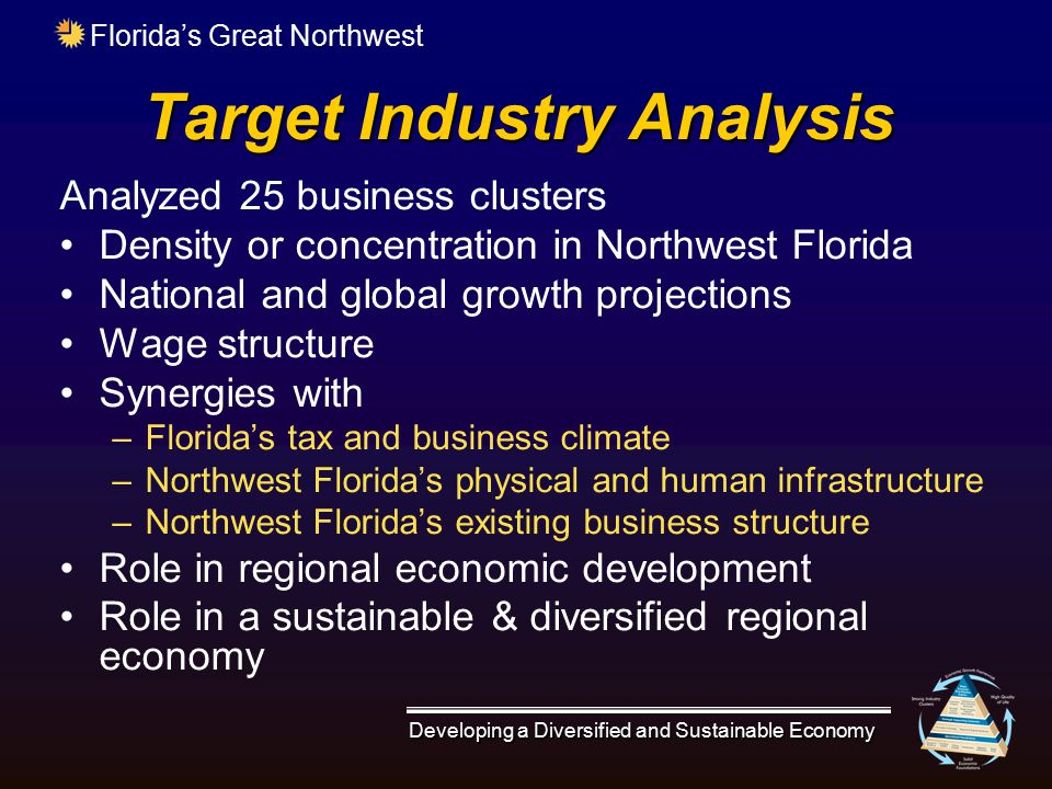 Florida's Great Northwest Target Industry Analysis Analyzed 25 business clusters Density or concentration in Northwest Florida National and global gro