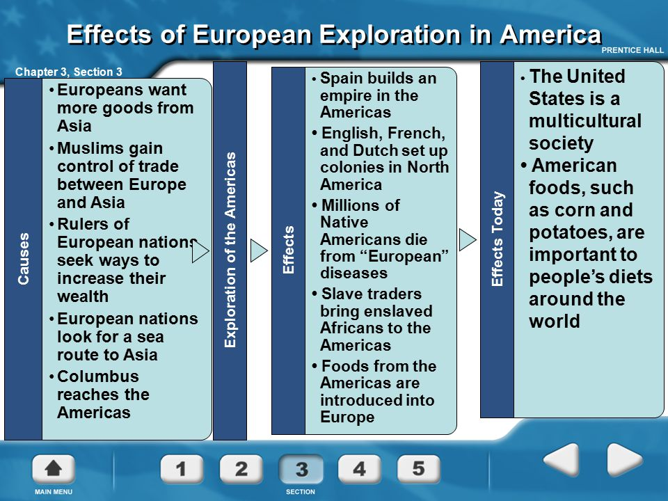 Chapter 3, Section 3 Effects of European Exploration in America Causes Europeans want more goods from Asia Muslims gain control of trade between Europ