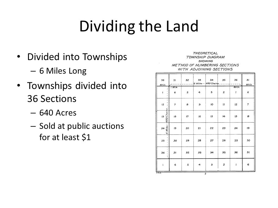 Dividing the Land Divided into Townships – 6 Miles Long Townships divided into 36 Sections – 640 Acres – Sold at public auctions for at least $1