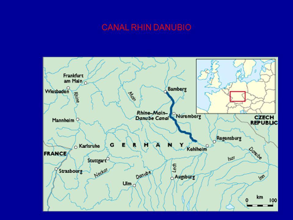 CANAL RHIN DANUBIO
