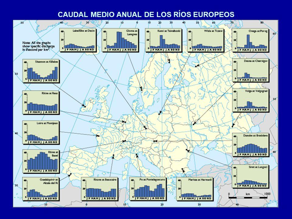 CAUDAL MEDIO ANUAL DE LOS RÍOS EUROPEOS