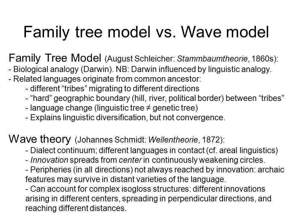 Family tree model vs.