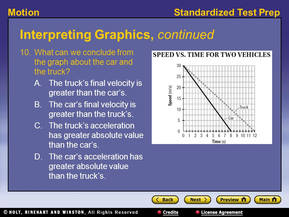 Standardized Test PrepMotion Interpreting Graphics, continued 10. What can we conclude from the graph about the car and the truck? A. The truck's fina