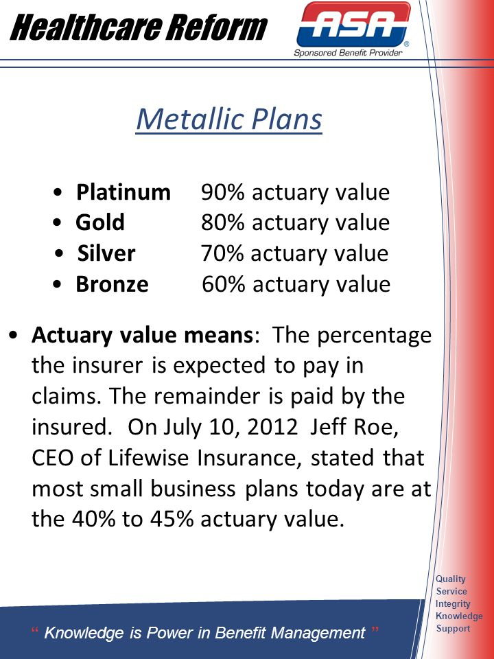 Quality Service Integrity Knowledge Support Metallic Plans Platinum 90% actuary value Gold 80% actuary value Silver 70% actuary value Bronze 60% actuary value Actuary value means: The percentage the insurer is expected to pay in claims.