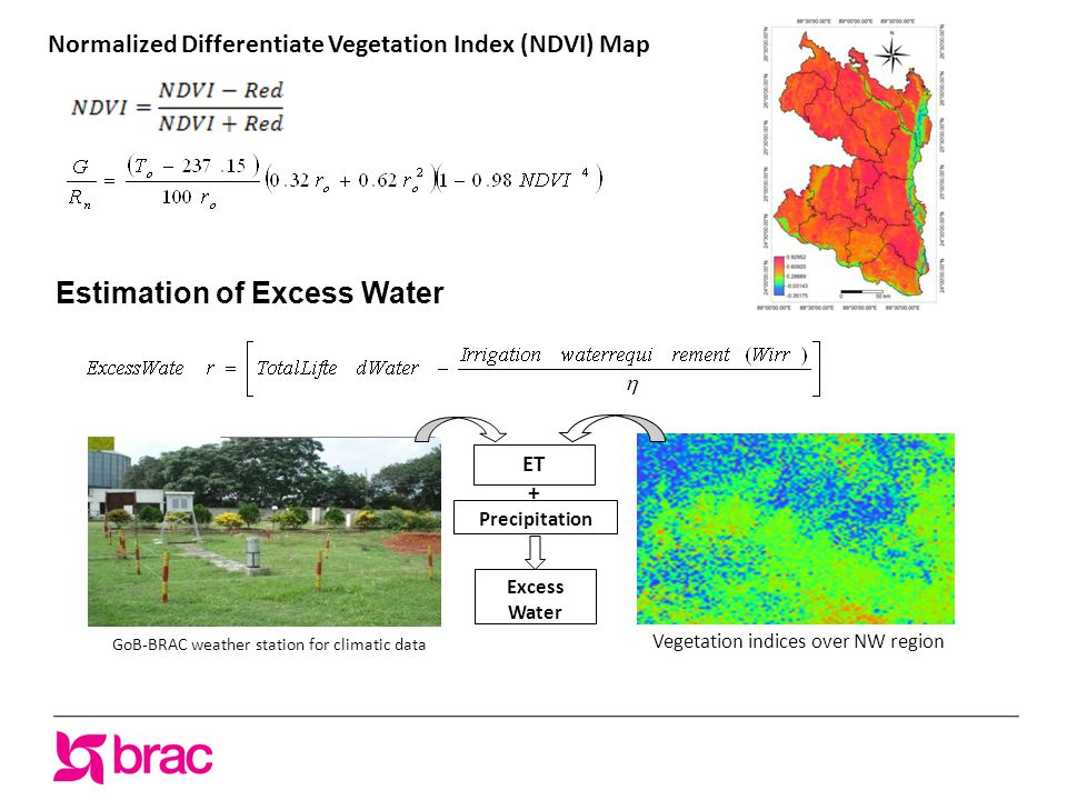 Normalized Differentiate Vegetation Index (NDVI) Map Vegetation indices over NW region GoB-BRAC weather station for climatic data ET + Excess Water Precipitation Estimation of Excess Water