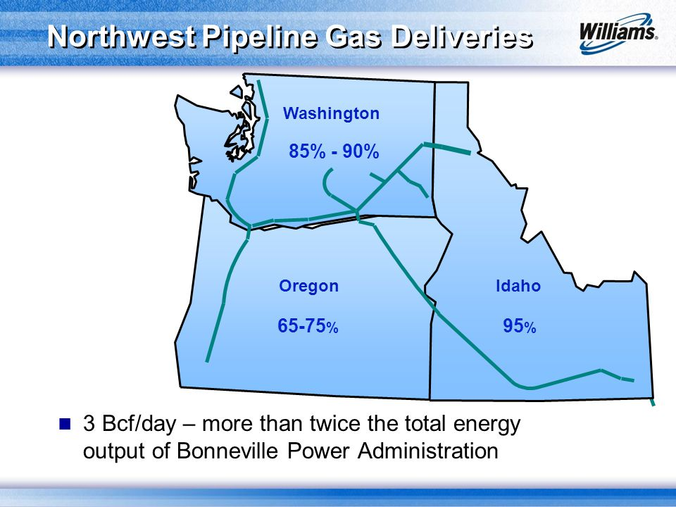 Northwest Pipeline Gas Deliveries 3 Bcf/day – more than twice the total energy output of Bonneville Power Administration Everett / Delta Power Project