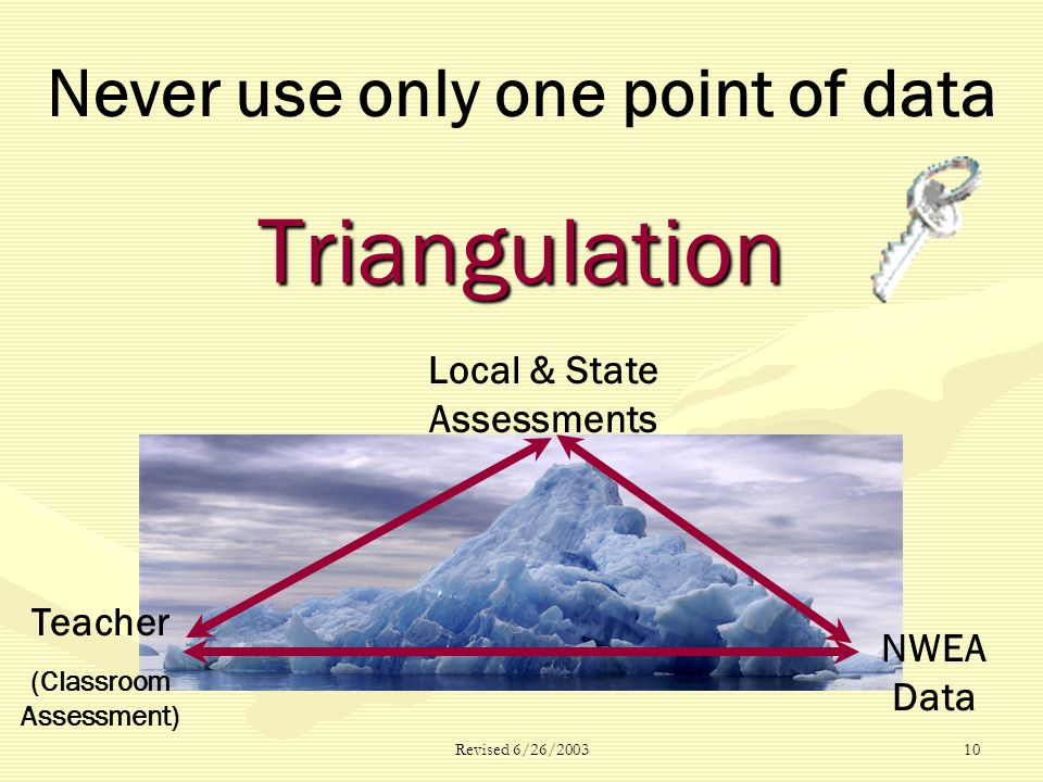 Revised 6/26/ Triangulation Never use only one point of data Teacher (Classroom Assessment) Local & State Assessments NWEA Data