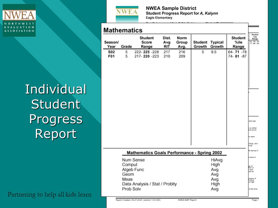 Partnering to help all kids learn Revised 6/26/ Individual Student Progress Report