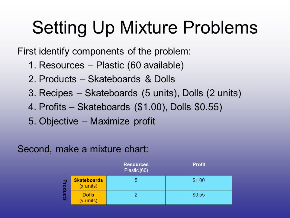 Setting Up Mixture Problems First identify components of the problem: 1.