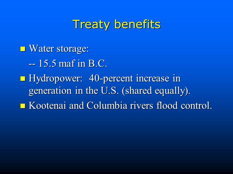 Treaty benefits Water storage: Water storage: -- 15.5 maf in B.C.