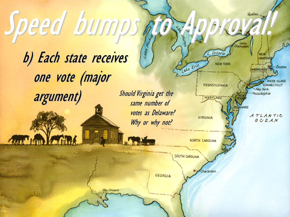 Speed bumps to Approval! b)Each state receives one vote (major argument) b) Each state receives one vote (major argument) Should Virginia get the same