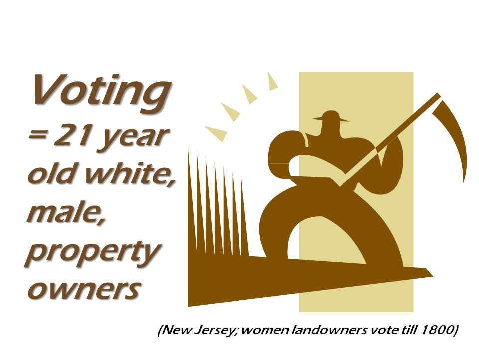 Voting = 21 year old white, male, property owners (New Jersey; women landowners vote till 1800)