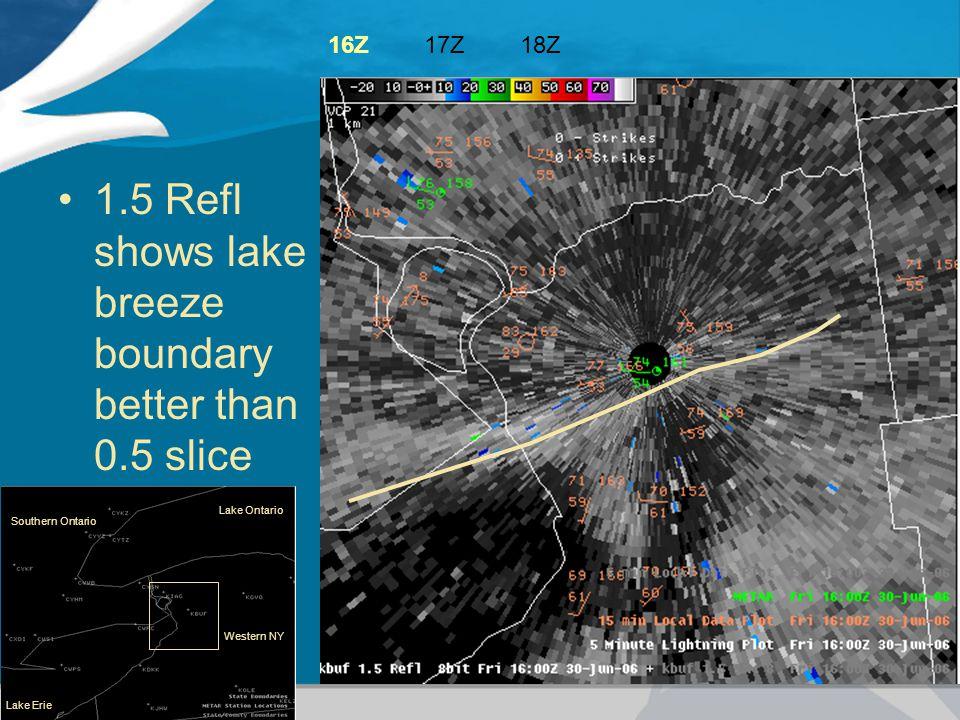 1.5 Refl shows lake breeze boundary better than 0.5 slice Western NY Lake Erie Lake Ontario Southern Ontario 16Z17Z18Z