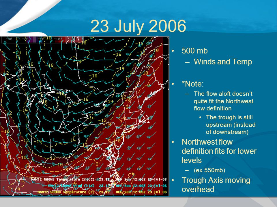 23 July 2006 500 mb –Winds and Temp *Note: –The flow aloft doesn't quite fit the Northwest flow definition The trough is still upstream (instead of downstream) Northwest flow definition fits for lower levels –(ex 550mb) Trough Axis moving overhead
