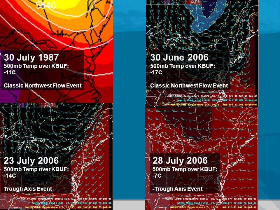 30 July 1987 500mb Temp over KBUF: -11C Classic Northwest Flow Event 30 June 2006 500mb Temp over KBUF: -17C Classic Northwest Flow Event 23 July 2006