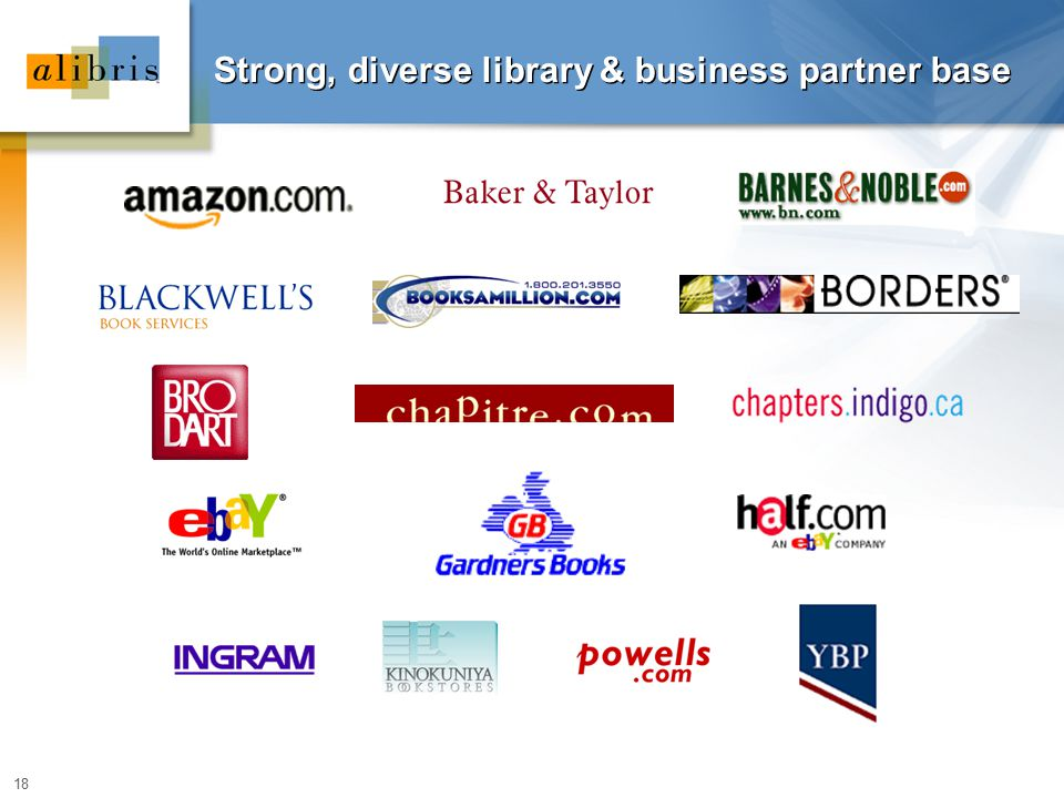18 Strong, diverse library & business partner base
