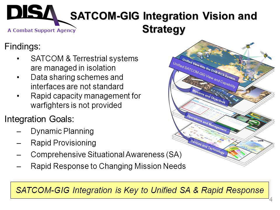 A Combat Support Agency 4 SATCOM-GIG Integration is Key to Unified SA & Rapid Response SATCOM-GIG Integration Vision and Strategy Unified SATCOM-GIG V