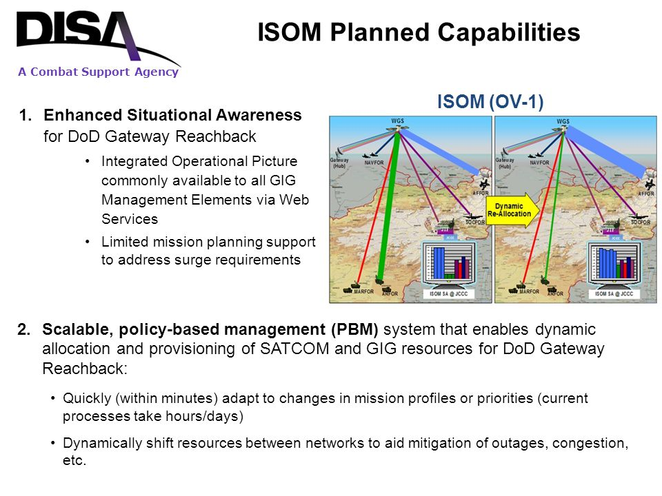 A Combat Support Agency 1.Enhanced Situational Awareness for DoD Gateway Reachback Integrated Operational Picture commonly available to all GIG Manage