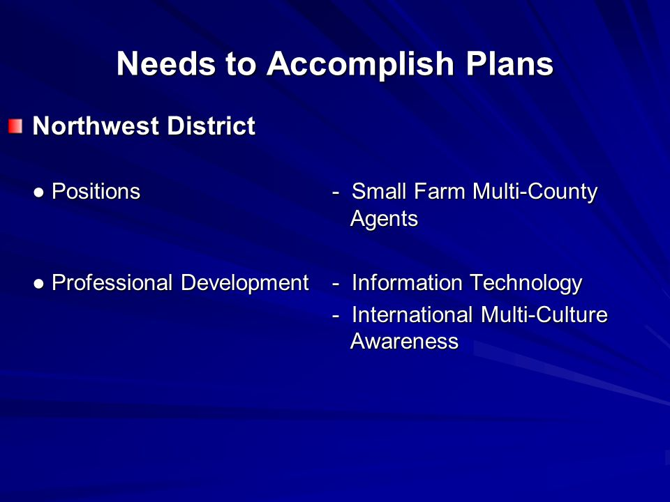 Needs to Accomplish Plans Northwest District ● Positions- Small Farm Multi-County Agents ● Professional Development- Information Technology - International Multi-Culture Awareness