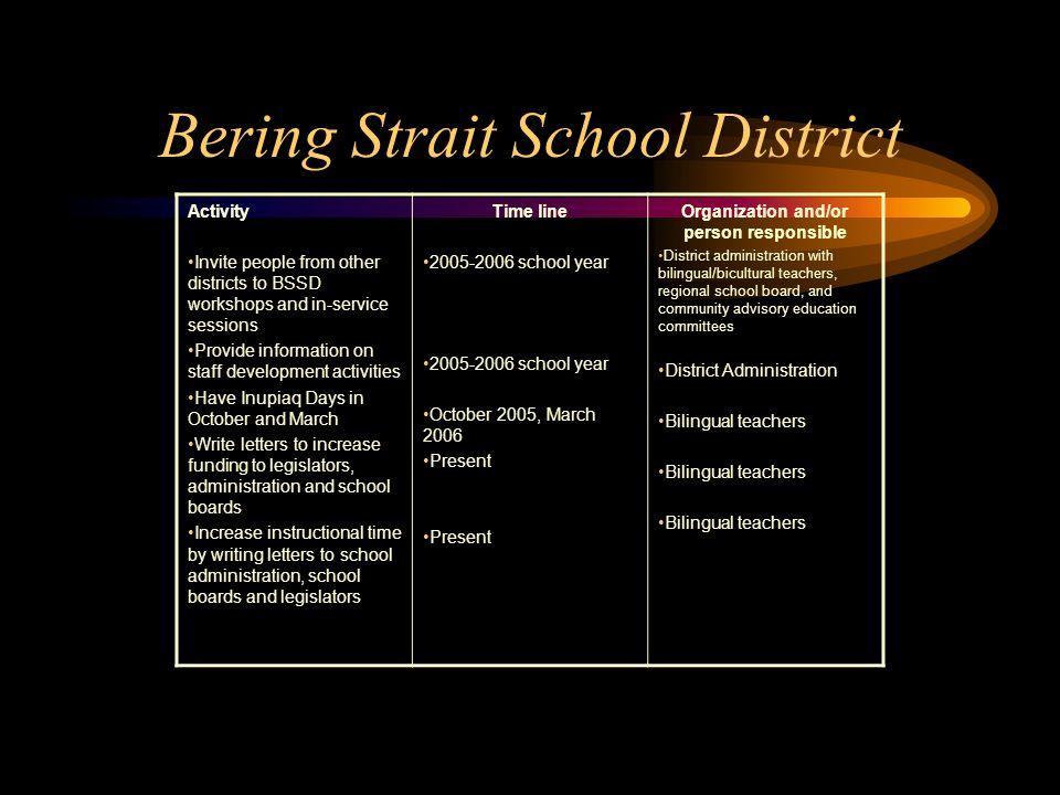 Bering Strait School District – Stebbins, St.