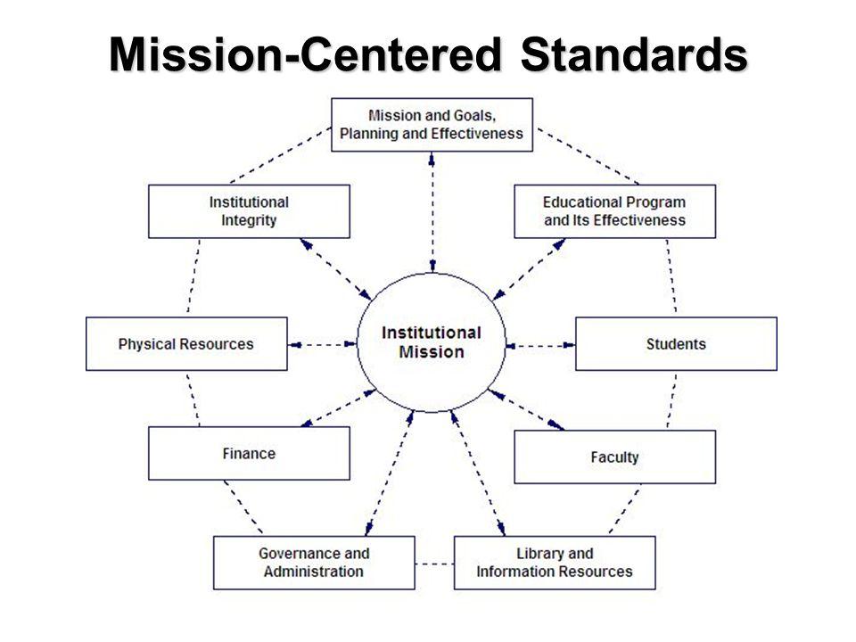 Mission-Centered Standards