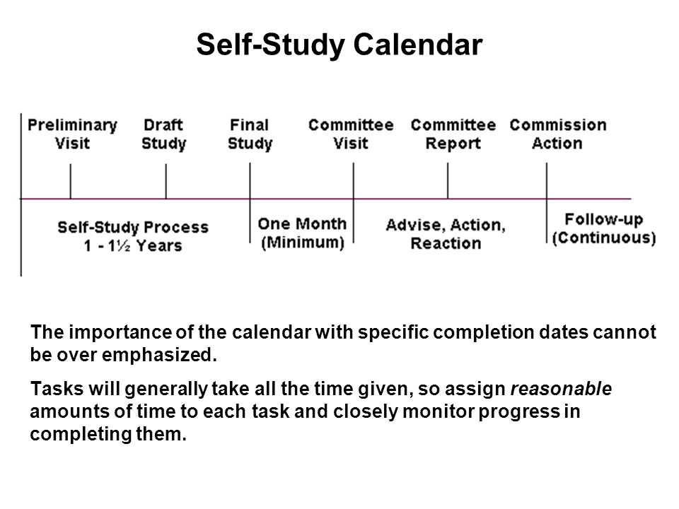 Self-Study Calendar The importance of the calendar with specific completion dates cannot be over emphasized. Tasks will generally take all the time gi