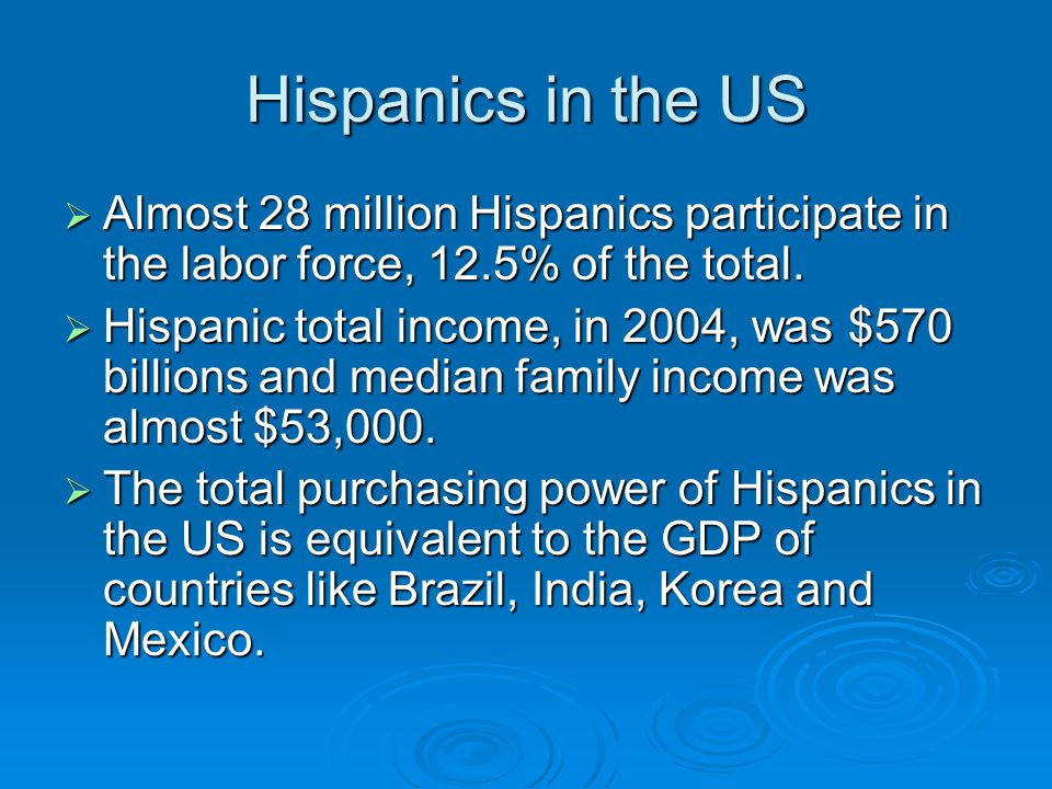 Conclusions  Hispanic immigrants contribute significantly to the strength of the US economy and enrichen the cultural and social diversity of this country.