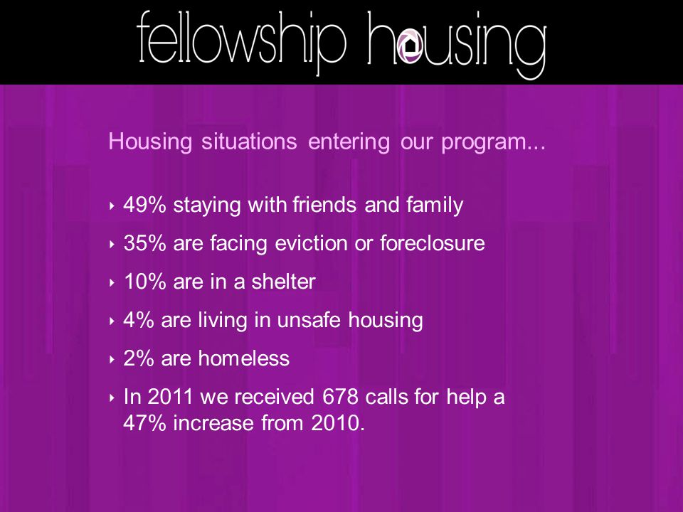 Housing situations entering our program...