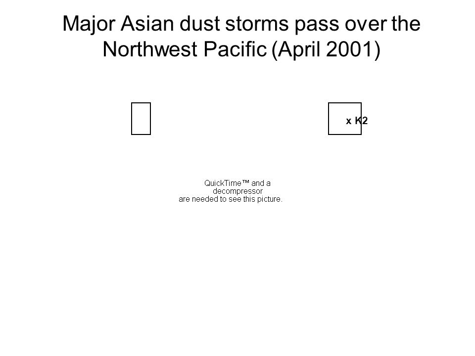 Major Asian dust storms pass over the Northwest Pacific (April 2001) x K2
