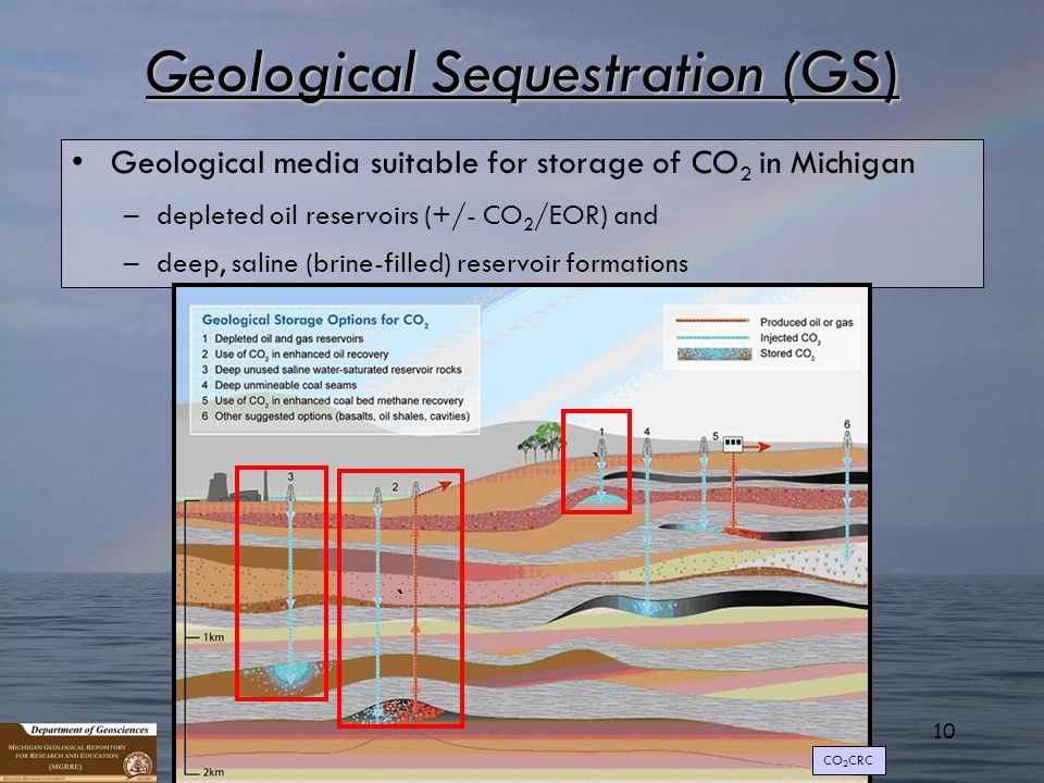 10 Geological Sequestration (GS) Geological media suitable for storage of CO 2 in Michigan –depleted oil reservoirs (+/- CO 2 /EOR) and –deep, saline (brine-filled) reservoir formations ` ` CO 2 CRC