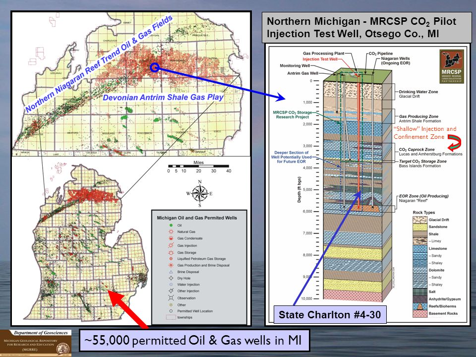 Northern Michigan - MRCSP CO 2 Pilot Injection Test Well, Otsego Co., MI State Charlton #4-30 ~55,000 permitted Oil & Gas wells in MI Shallow Injection and Confinement Zone