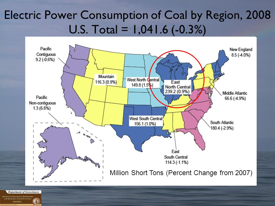 Electric Power Consumption of Coal by Region, 2008 U.S.