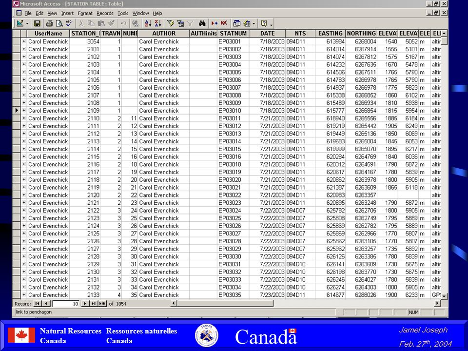 Natural Resources Canada Ressources naturelles Canada Canada Jamel Joseph Feb. 27 th, 2004 Database: Maintenance The data within the database is const