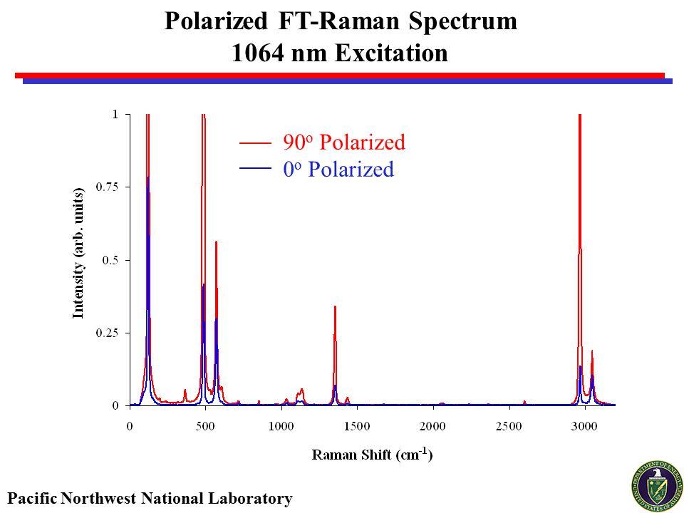 Pacific Northwest National Laboratory 90 o Polarized 0 o Polarized Polarized FT-Raman Spectrum 1064 nm Excitation