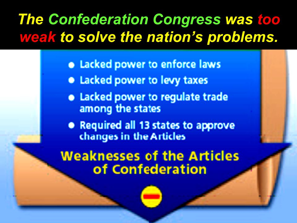 The Confederation Congress was too weak to solve the nation's problems.