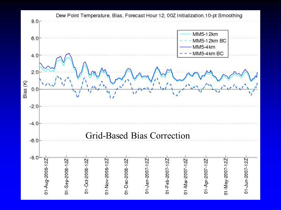 Grid-Based Bias Correction