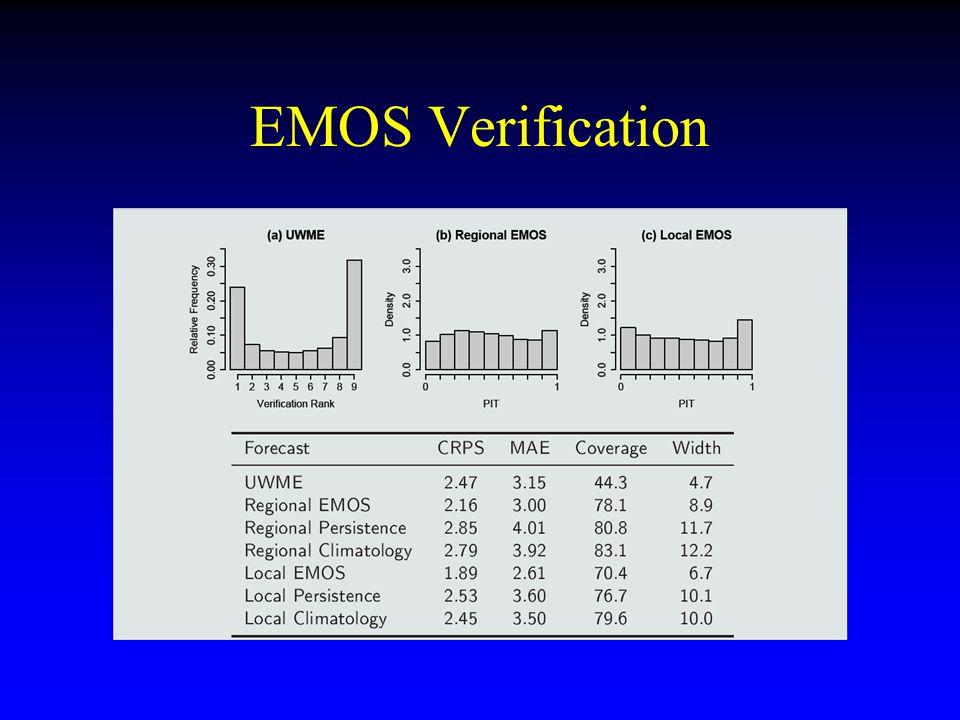 EMOS Verification