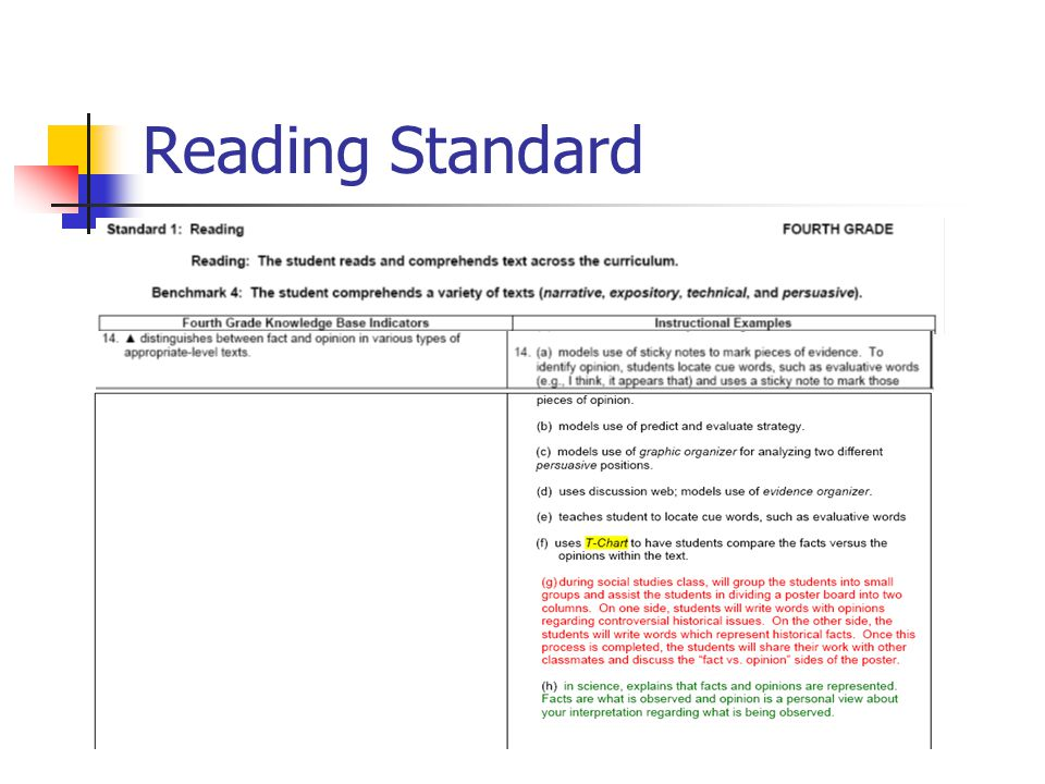 Reading Standard