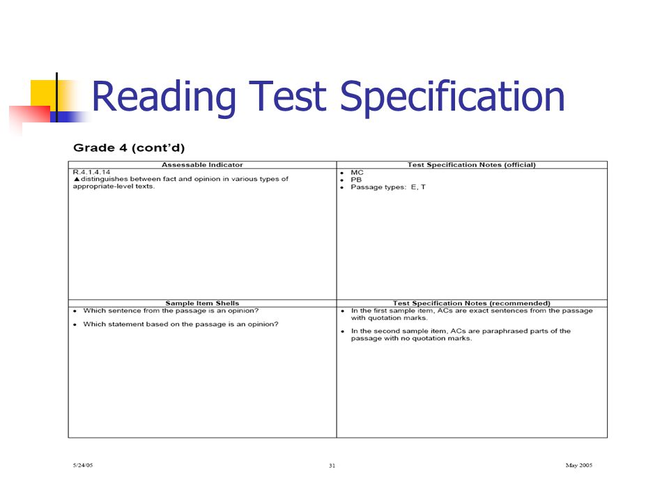 Reading Test Specification
